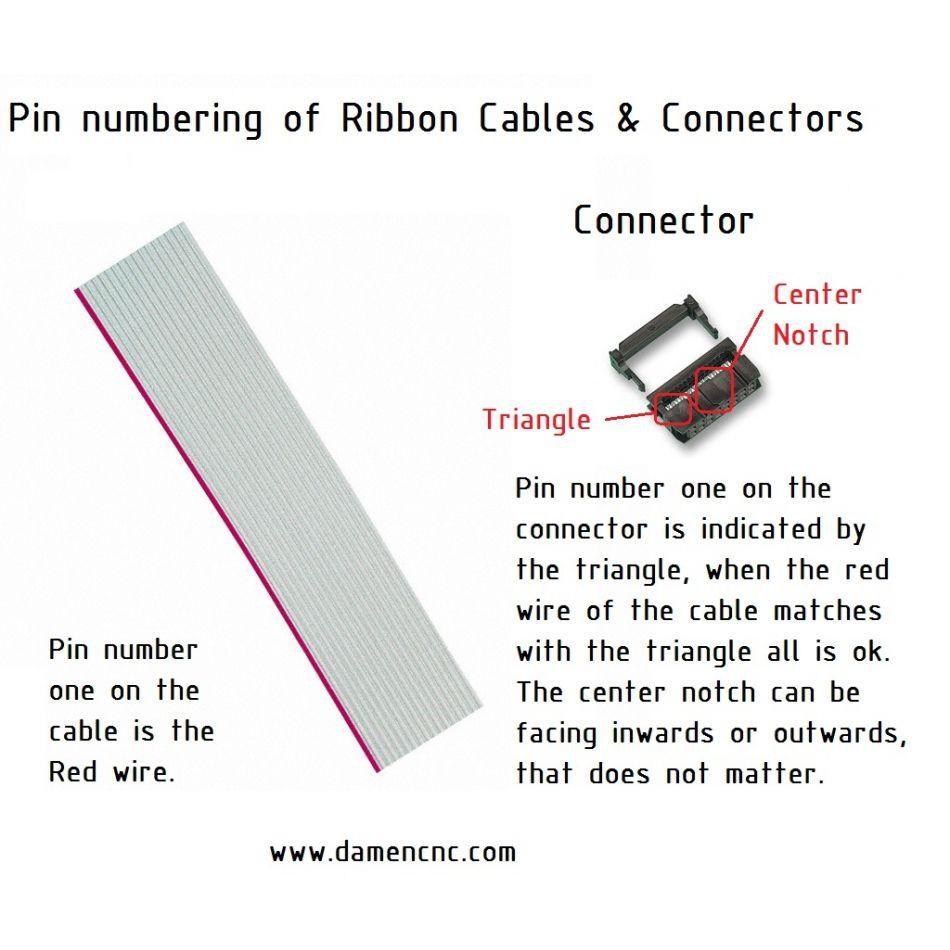 10 pole ribbon cable price per meter