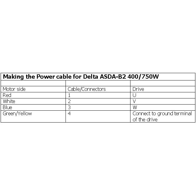 11673 12m acservo or closedloopsteppercable sets power encoder