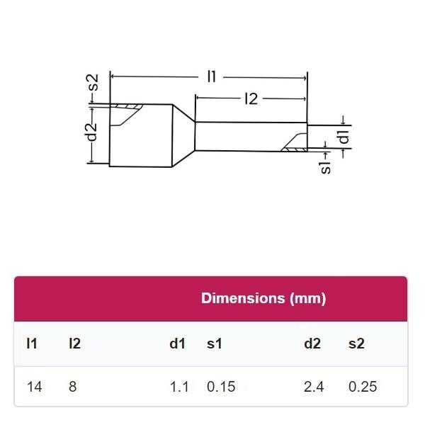 12983 ferrule aderhuls white 05mm l8mm dimensions