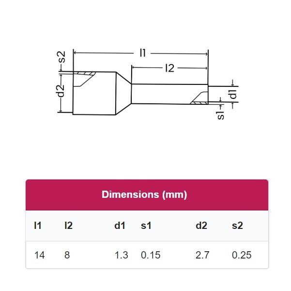 12993 ferrule adereindhuls grey 075mm l8mm dimensions
