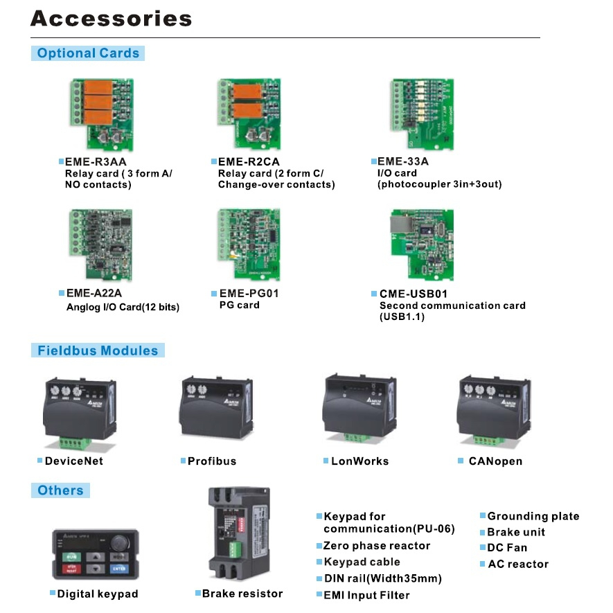 14286 vfd022e21a 1x220v3x220v 22kw keypad accesoires