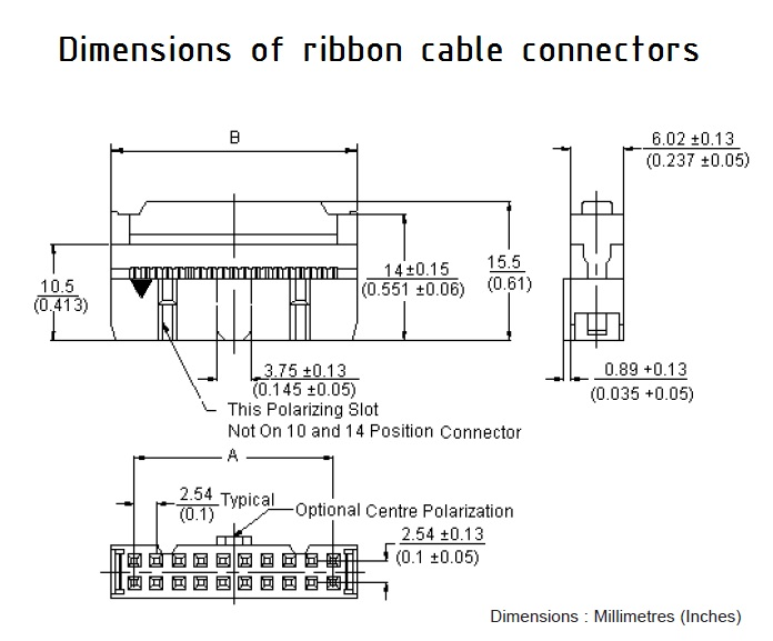 14753 dimensions ribbon cable