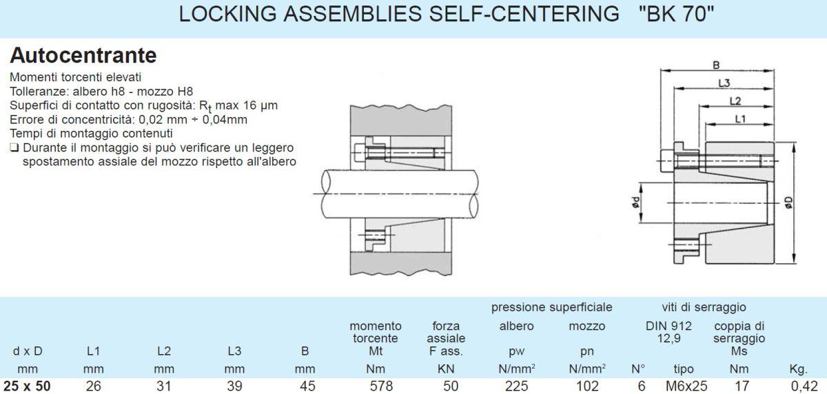 15563 bk70 locking assemblie bk70 d x d x 25x50 lt46mm specs