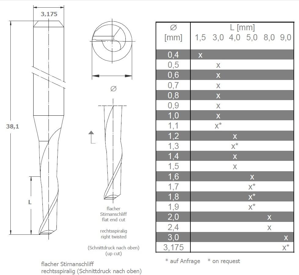 1564 mini end mill single flute specs