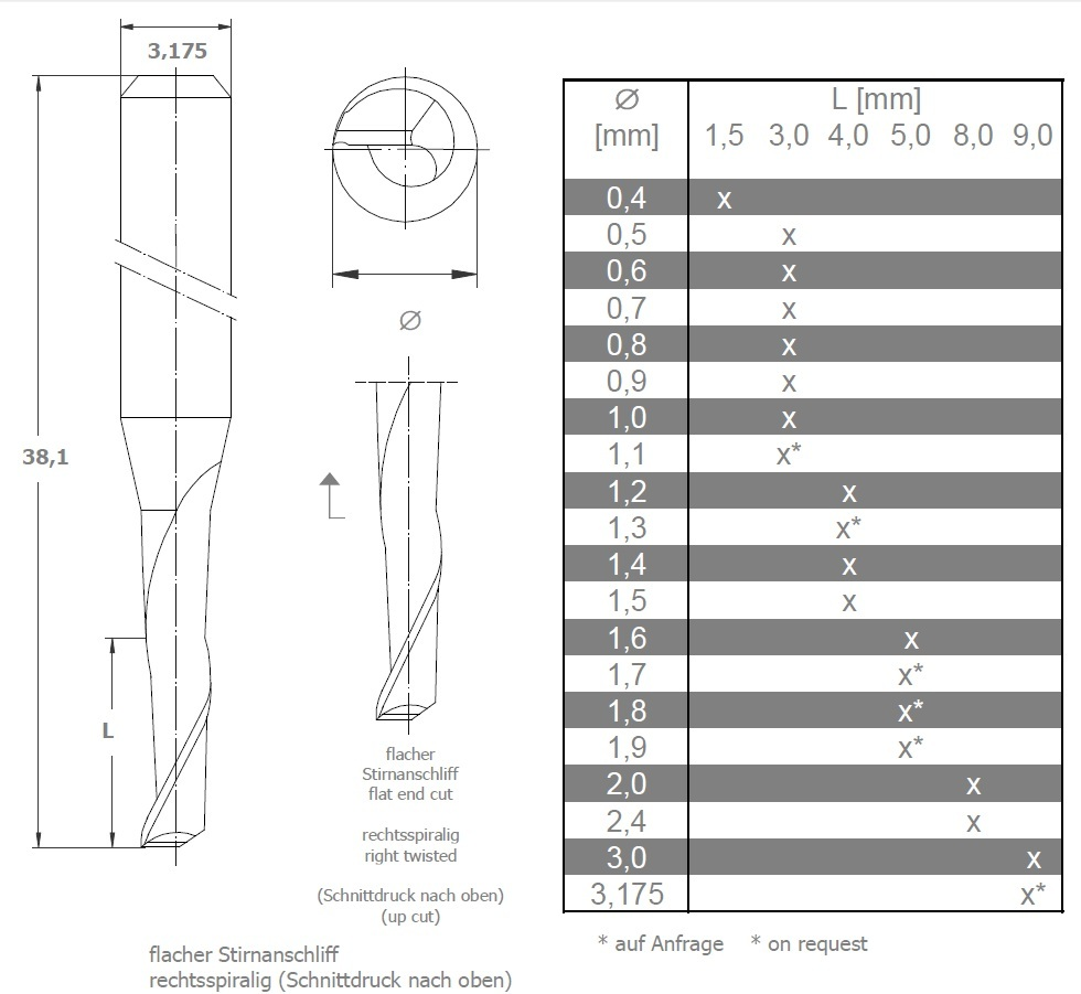 1571 mini end mill single flute specs