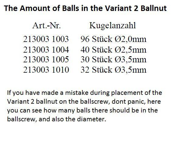 16mm ballnut variant 2 pitch 50mm 2130031005