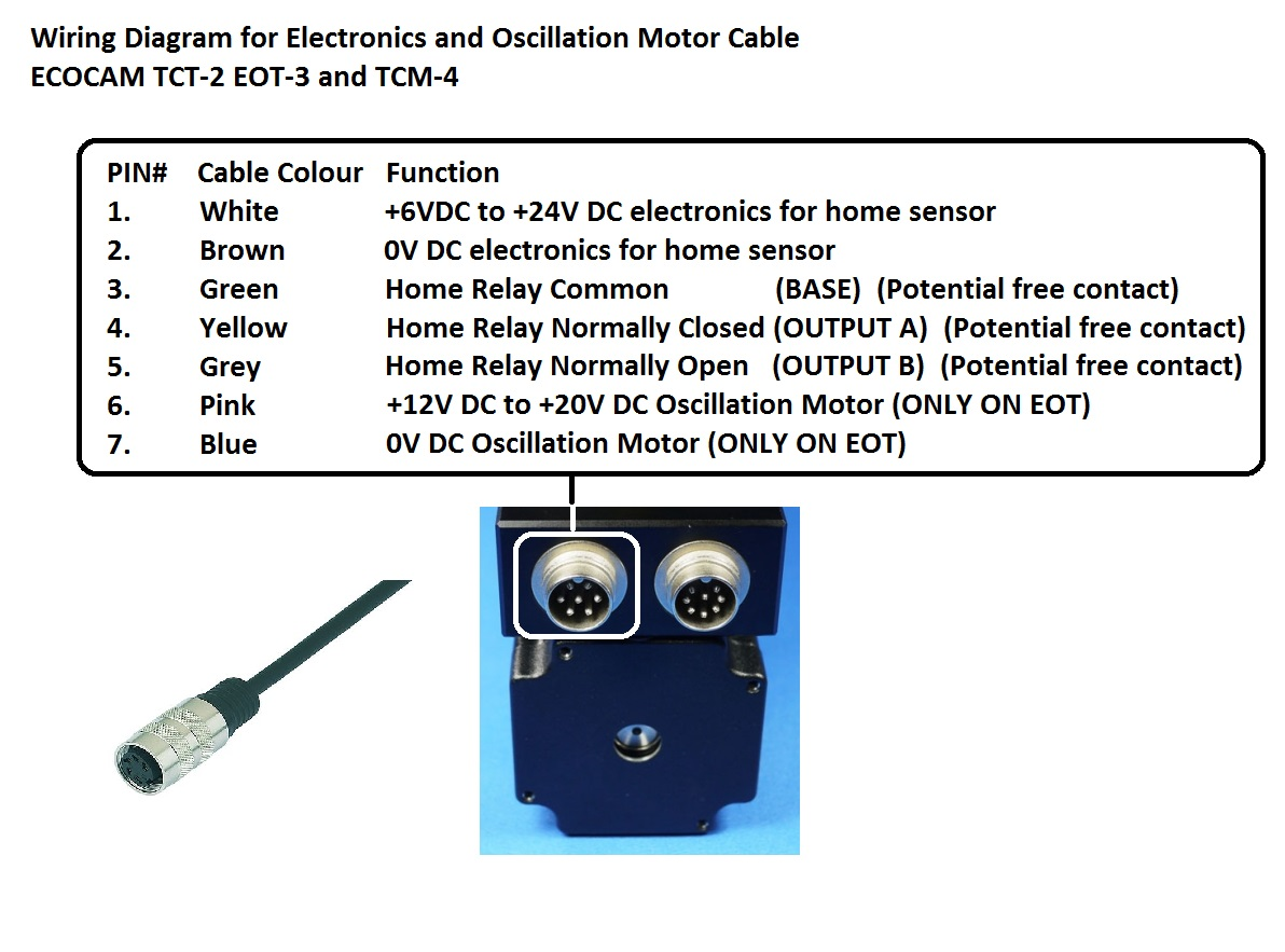 2 meter electronics oscillation motor cable for tct2eot3tcm4
