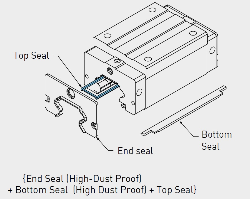 20412 hiwin sw seal kits exploded view