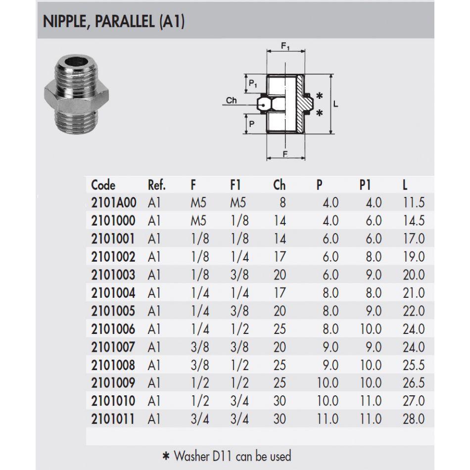 2101001 1818 double nipple bnp a1 straight thread