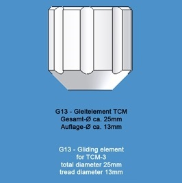 22801 ecocam g13 tapered gliding element