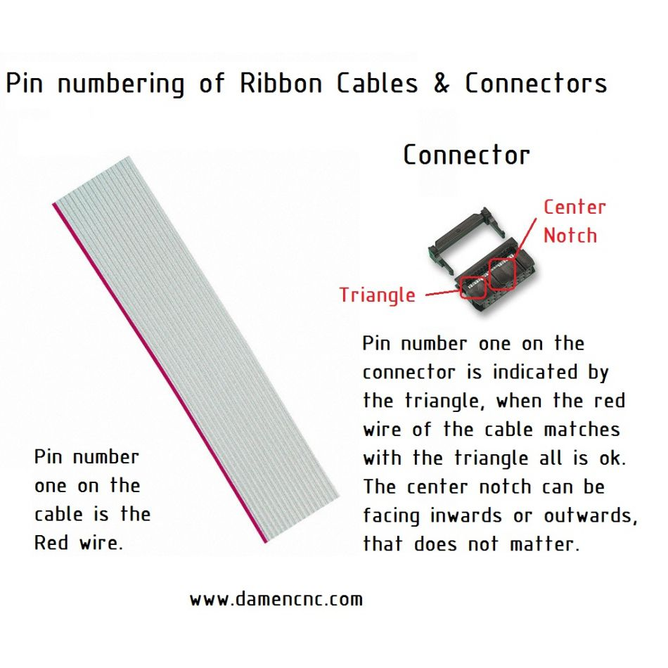 26 pole ribbon cable price per meter