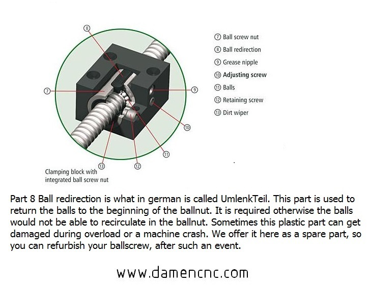 28102 isel 16mm ballscrew umlenkteil