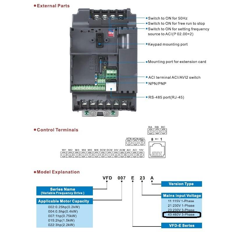 35886 vfd150e43a 400v400v 15kw keypadfeatures 2