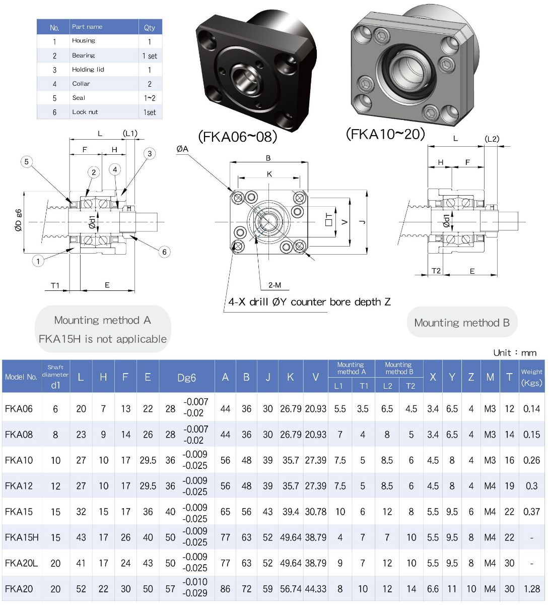 39093 fk20a fixed ballscrew support units c3 quality overview all dimensions