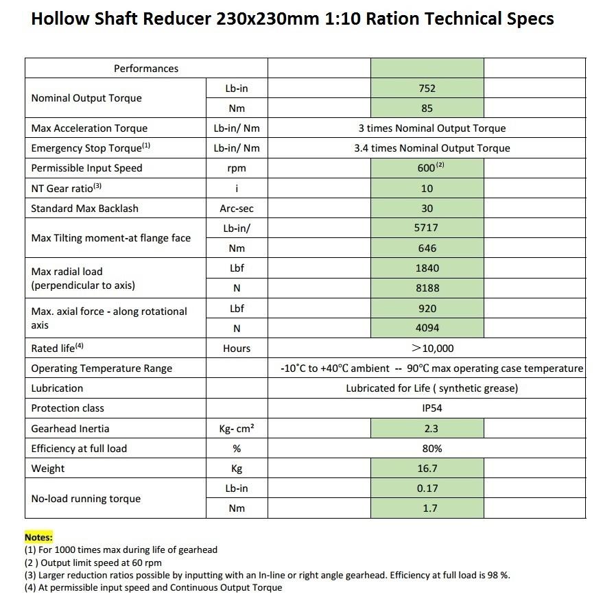 39873 hollowshaft reducer 230x230mm 1 10 ratio technical specs 2020