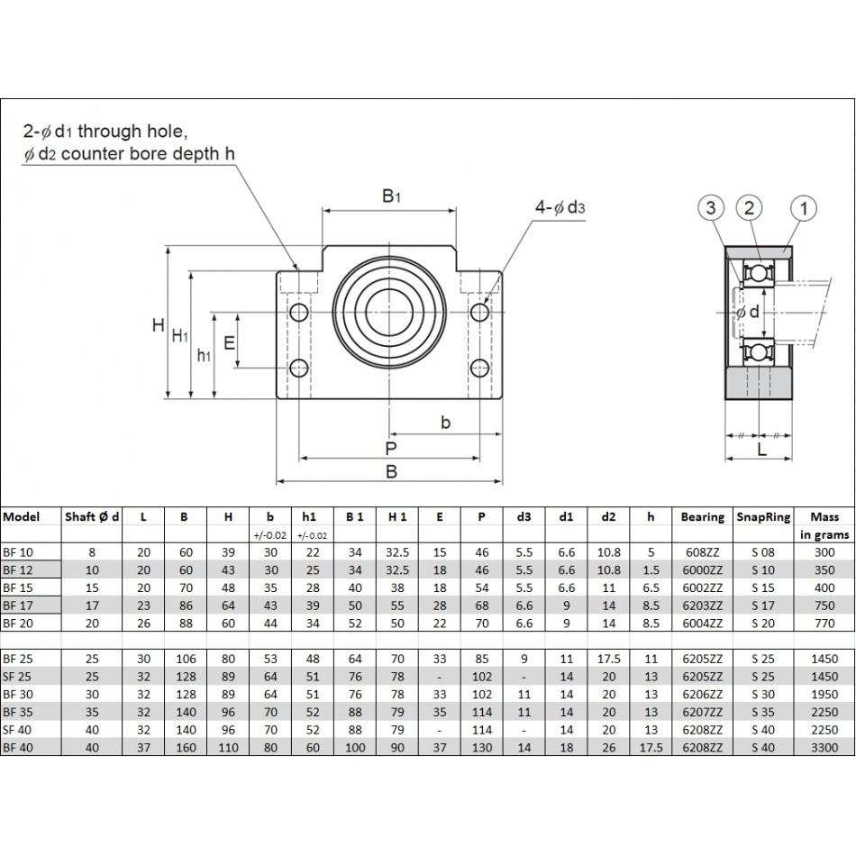 39975 bf40 dimensions