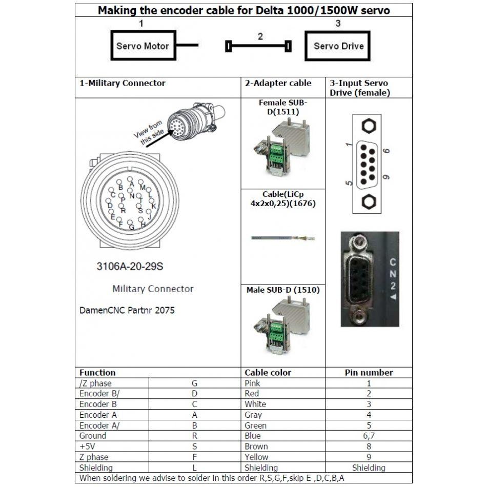 3m delta acservo 1000w1500w cable set power encoder