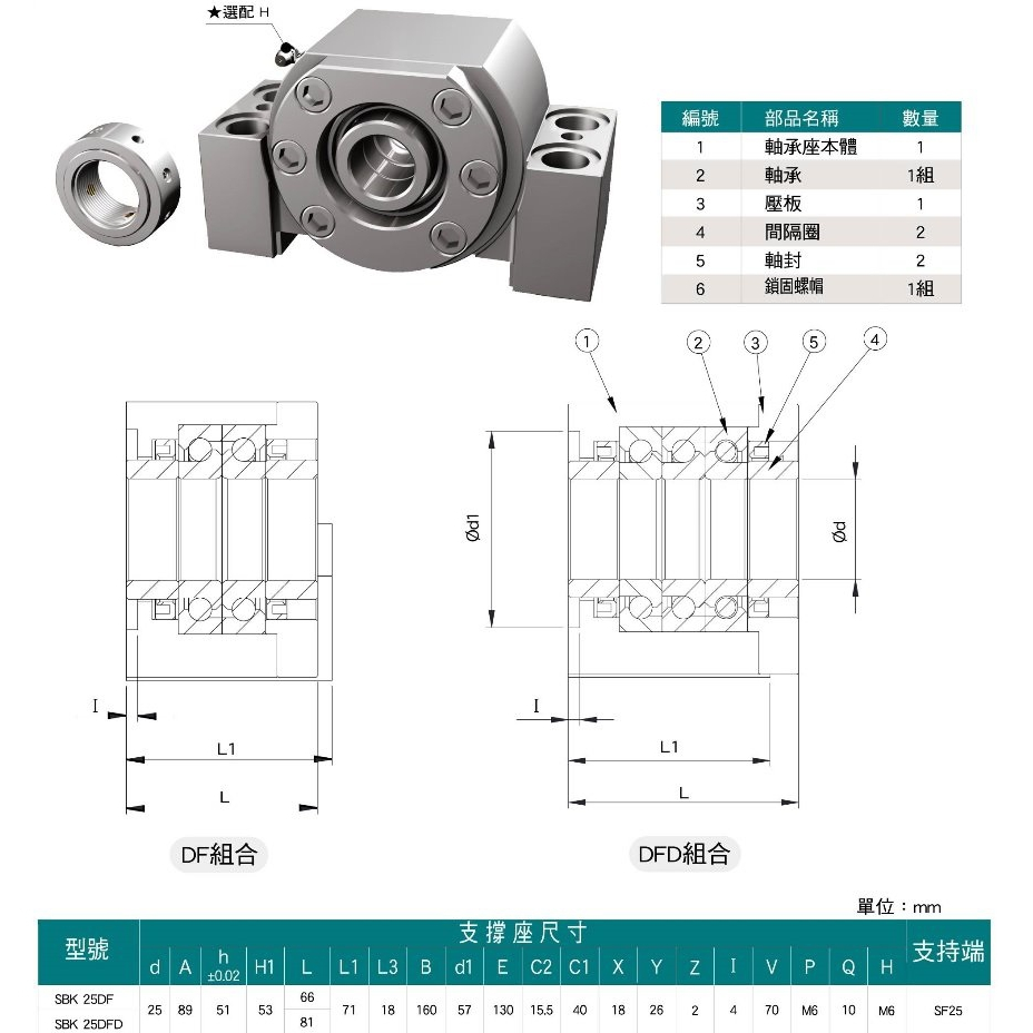 40012 sbk25 dft heavy load fixed ballscew support