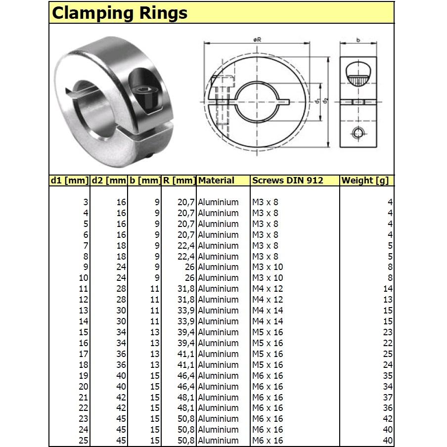 42833 clamping rings bore 15mm dimensions