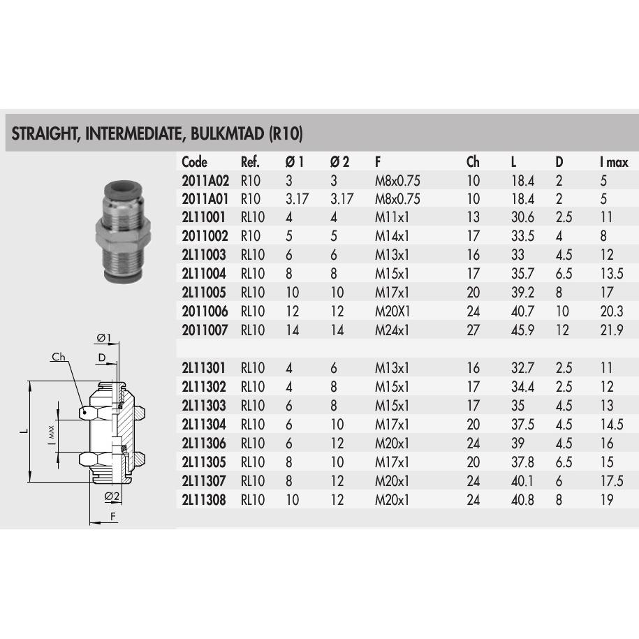 43372 2l11304 rl10 10 6 straight intermediate bulkhead connector 10mm to 6mm hose