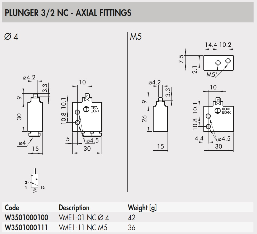 43694 w3501000100 32 nc axial fittings 4 2d dimensions