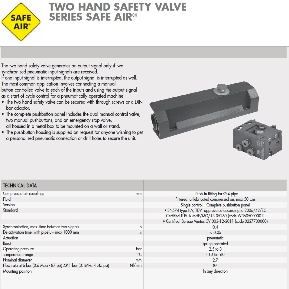 43763 w3605000001 two hand safety valve system overview