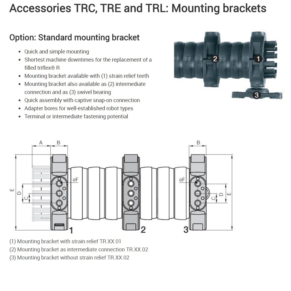 43832 igus echain triflex r series tr8502 how it works