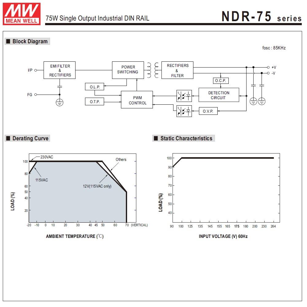 43914ndr7524 24vdc 75w din rail powersupply block diagram