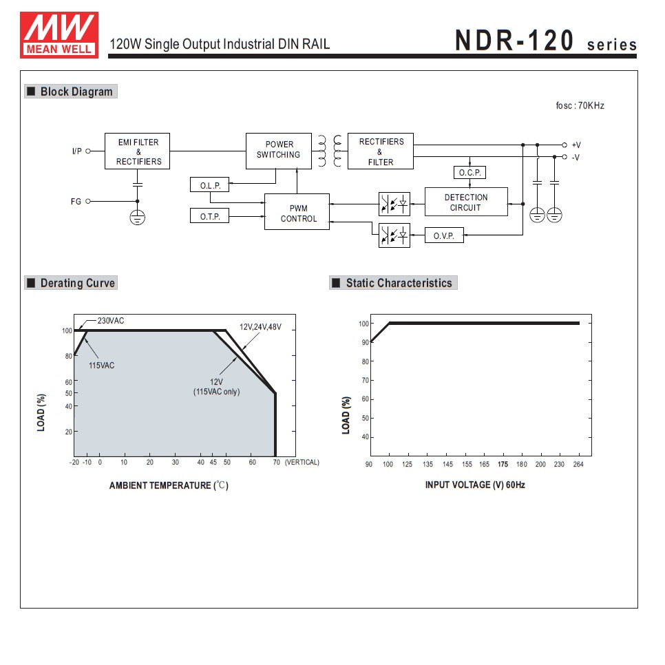 43934ndr12012 12vdc 120w din rail powersupply block diagram