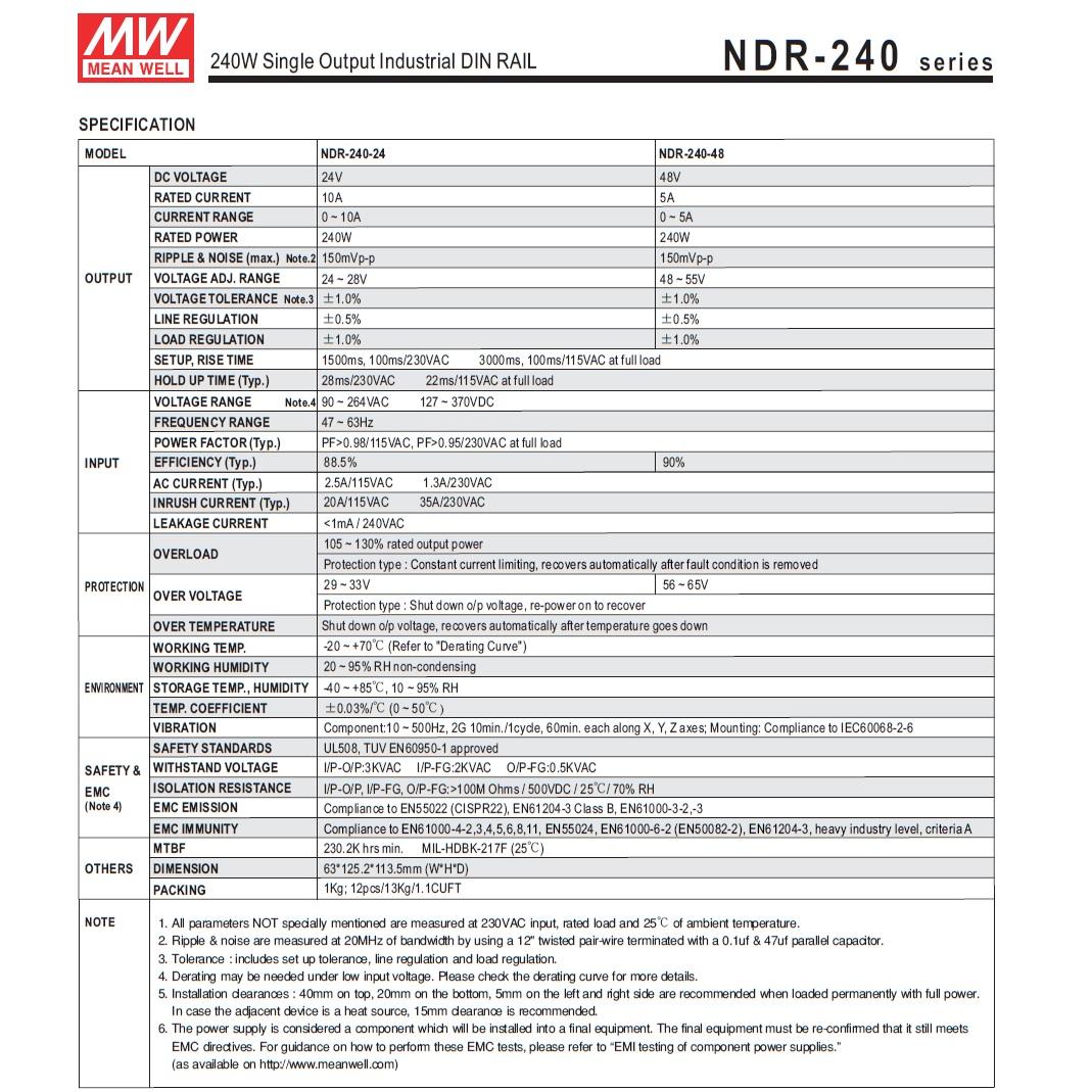 43963ndr24024 24vdc 120w din rail powersupply tech specs
