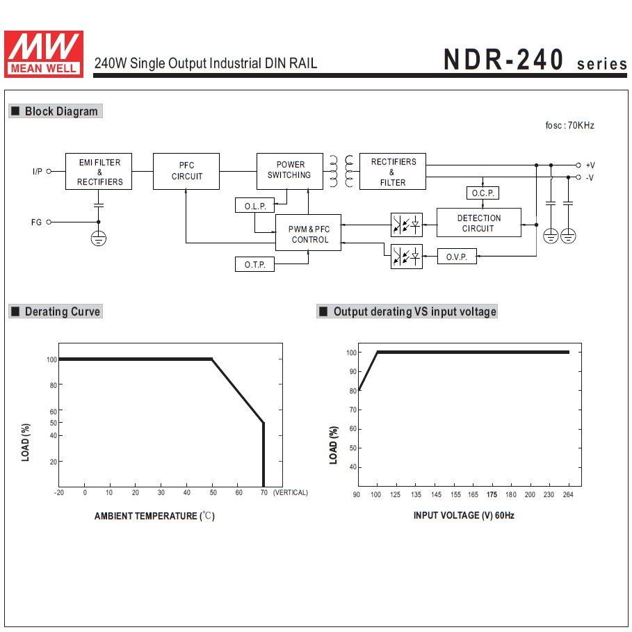 43964ndr24024 24vdc 120w din rail powersupply block diagram