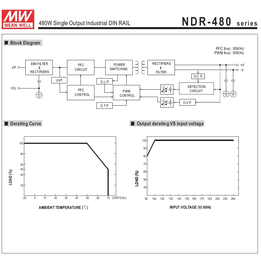 43984 mean well ndr48024 24vdc 480w din rail powersupply block diagram