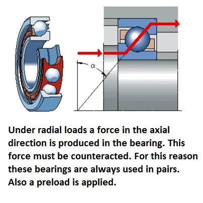 44913 angular contact bearing explained