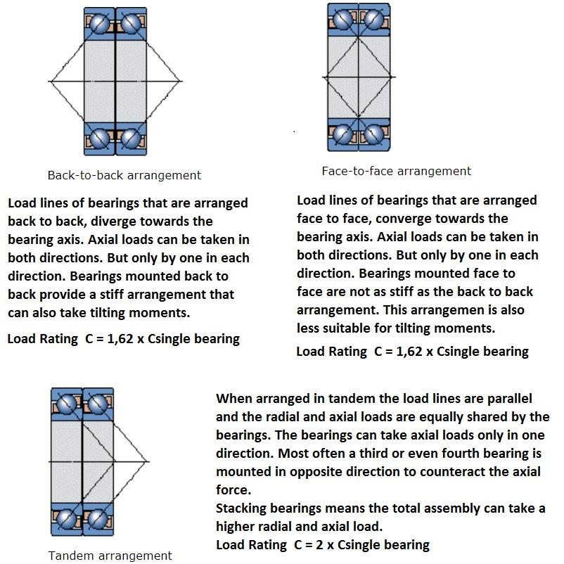 44914 angular contact bearing arrangements