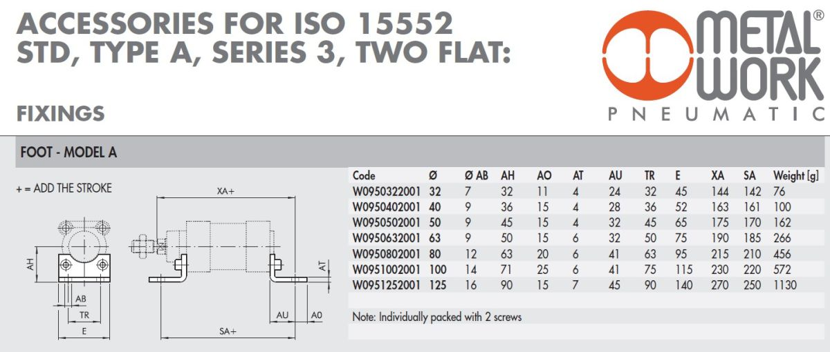 45483 w0950322001 foot model a overview product series