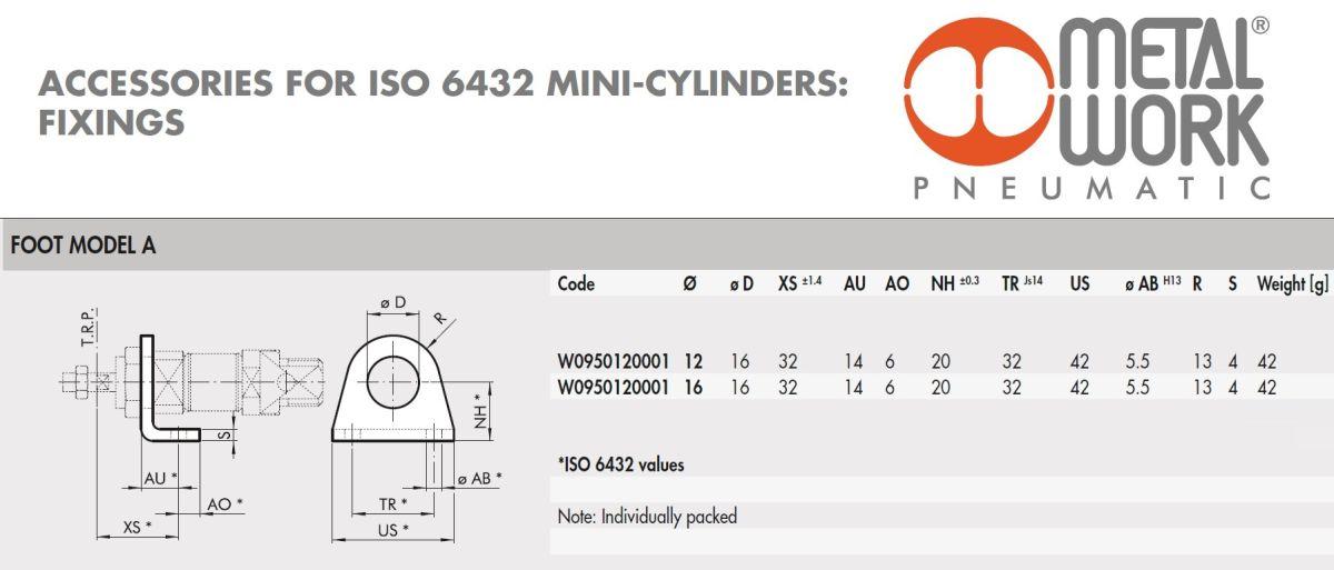 45502 w0950120001 foot model a 1216 bore iso6432 dimensions