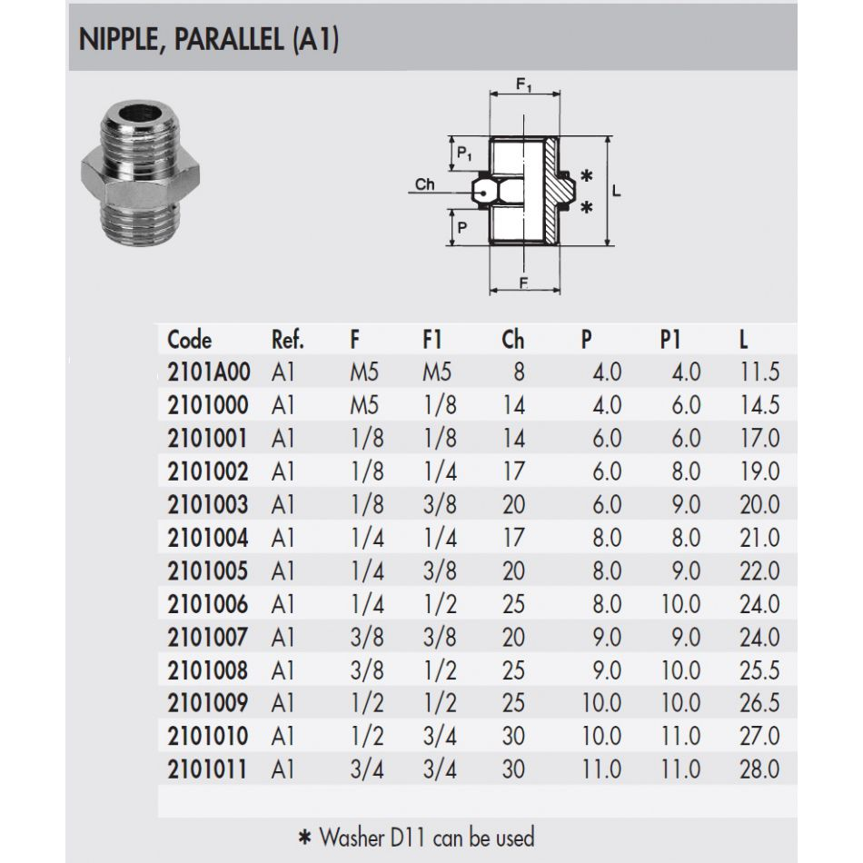 46733 2101001 1818 double nipple bnp a1 straight thread product family overview