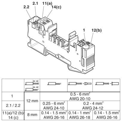 46793 base element for circuit breaker cb 1624 ptbe 2800929 wire cross section
