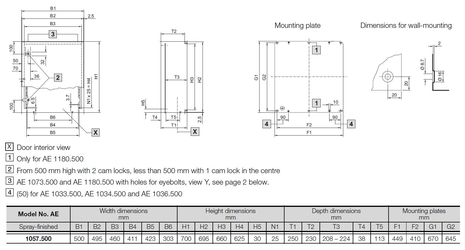 47142 rittal housing ae1057500 700x500x250mm dimensions