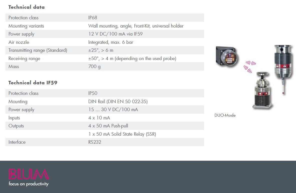 47305 ir receiver set ic56 interface if59 mounting bracket technical data