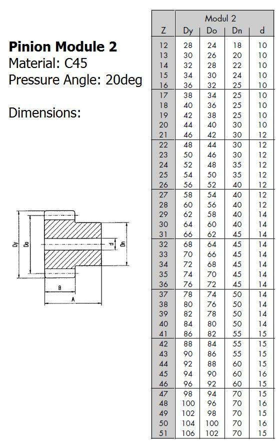 47382 rack pinion gear module 2 z13