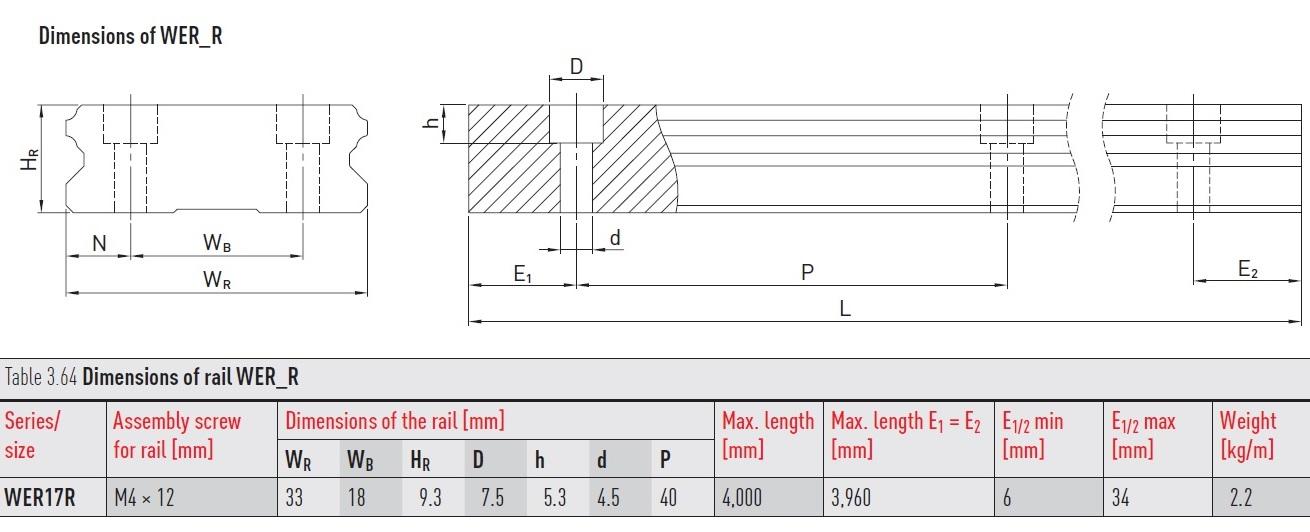 47493 hiwin profile rails wer17r dimensions