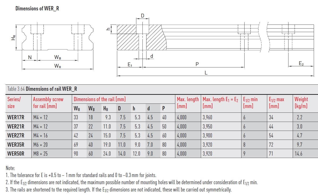 47494 hiwin profile rails werxxr dimensions family