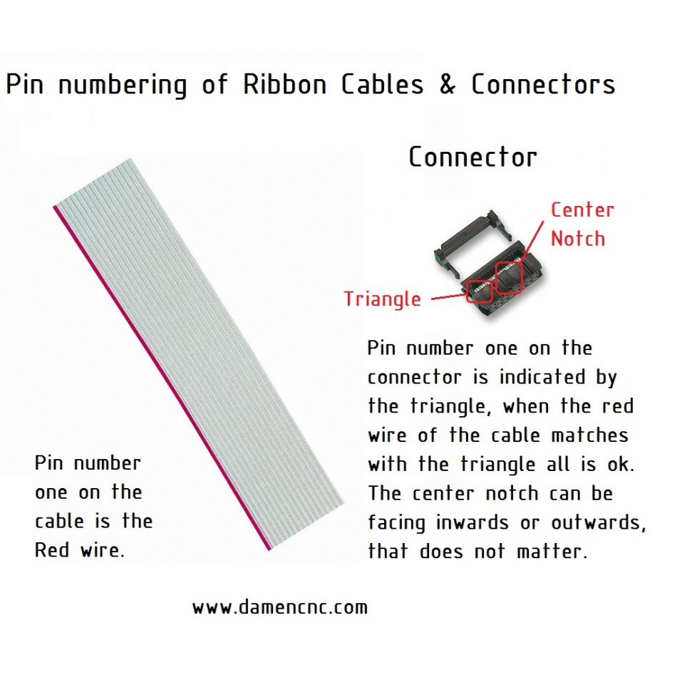 5092 26 pole ribbon cable price per meter pin numbering how it works