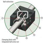 Variant 3 Umlenkteil P=5mm for ISEL ballnuts 25mm