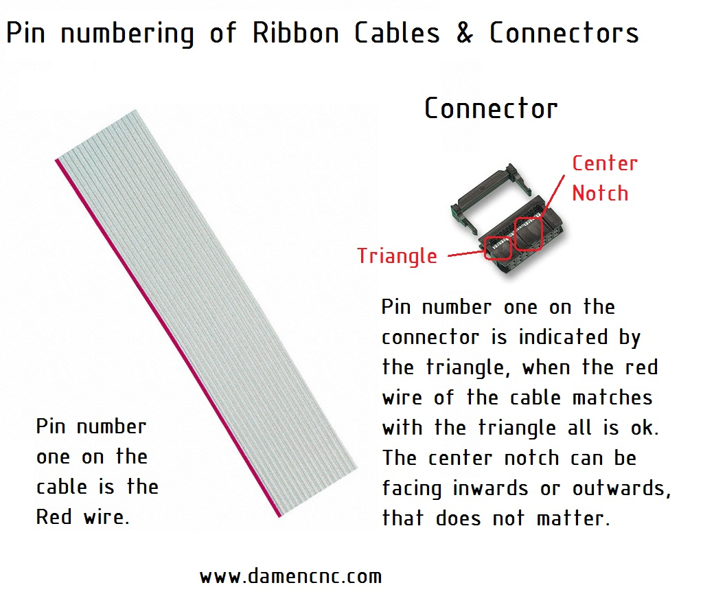 5112 pin numbering ribbon cable