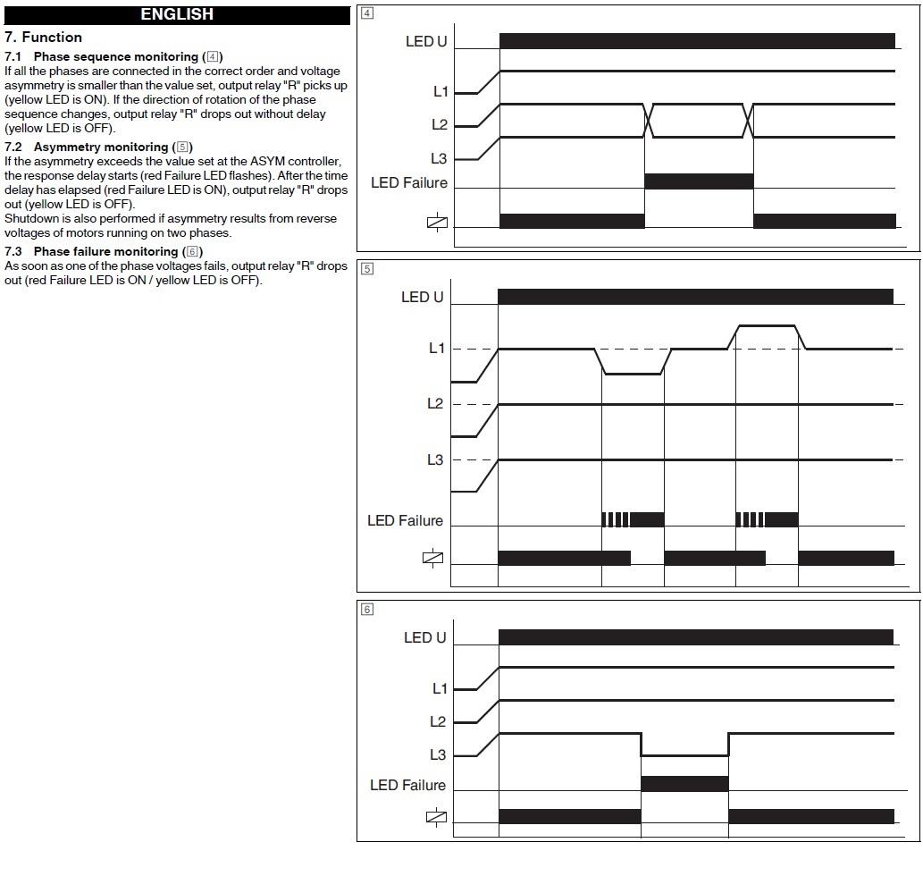 51334 monitoring relais emdblph480pt2903528 explanation functions