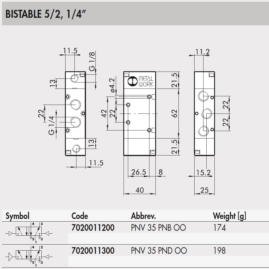 7020011200 52 pneumatic valve bistable pneumatically operated