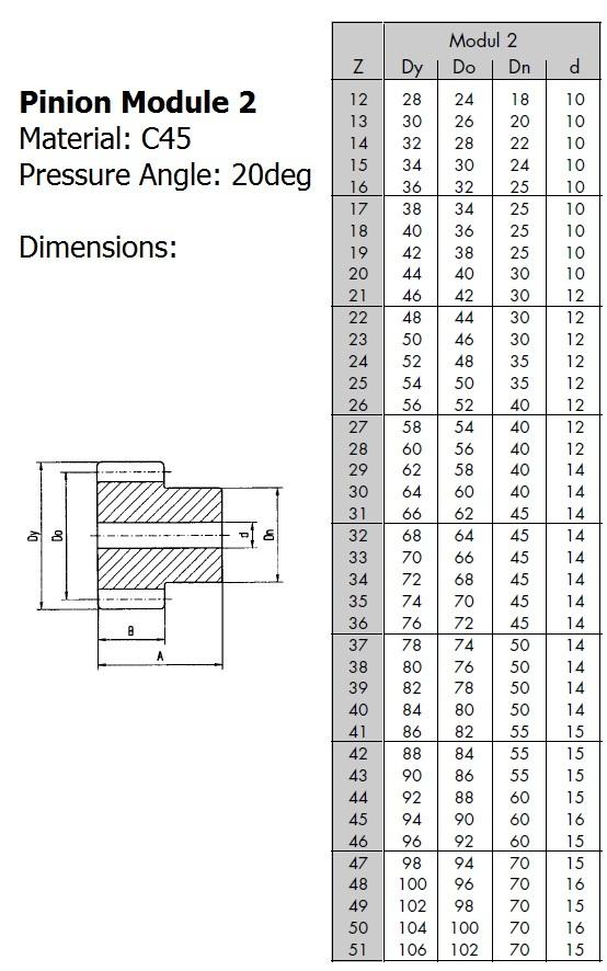 863 pinion module 20 specs