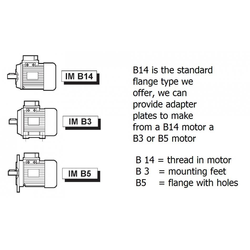ac motor tn90l 2 pole 22kw 3000rpm b14 flange